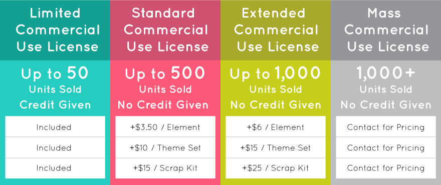 SVG Commercial License options